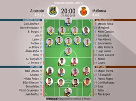 Alineaciones confirmadas para el Alcorcón-Mallorca. BeSoccer