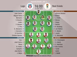 Alineaciones confirmadas para el Lugo-Real Oviedo. BeSoccer