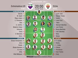 Alineaciones confirmadas para el Extremadura-Elche. BeSoccer