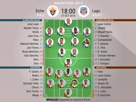 Alineaciones confirmadas para el Elche-Lugo. BeSoccer