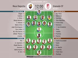 Alineaciones confirmadas para el Reus-Granada. BeSoccer