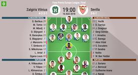Onces iniciales del Zalgiris Vilnius-Sevilla. BeSoccer