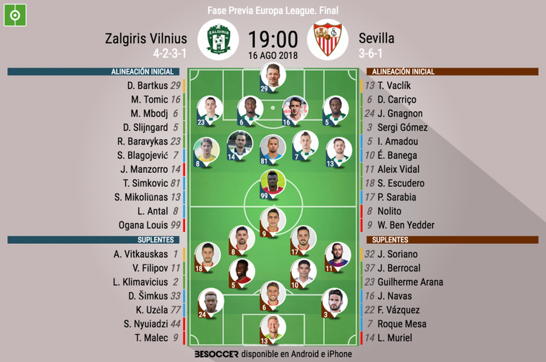 Onces iniciales del encuentro entre el Zalgiris Vilnius y el Sevilla. BeSoccer