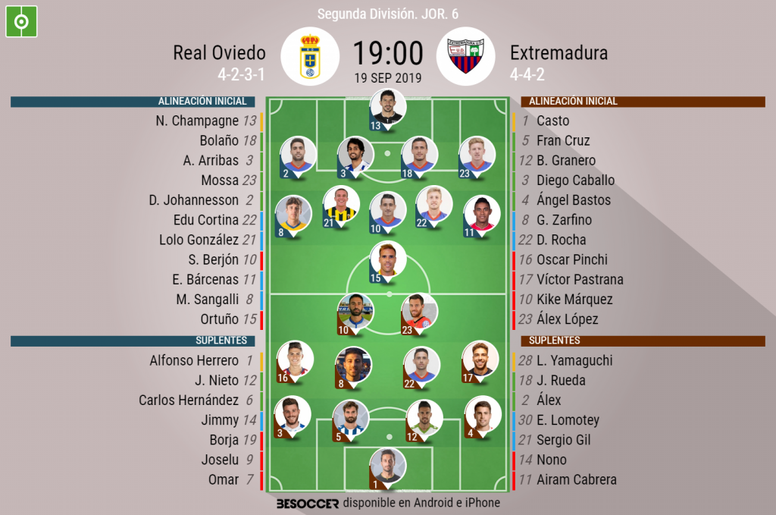 Onces del Oviedo-Extremadura. BeSoccer