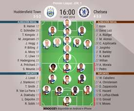 Onces iniciales del Huddersfield Town-Chelsea de la Jornada 1 de la Premier League. BeSoccer