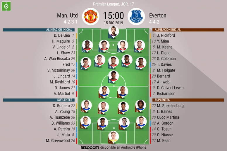 Onces confirmados para el Manchester United-Everton. BeSoccer