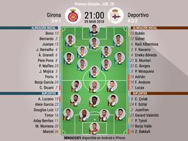 Alineaciones del Girona-Dépor, partido de la jornada 28 de Primera. BeSoccer