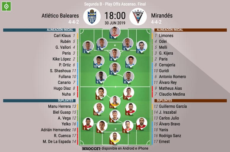 Onces del Atlético Baleares-Mirandés. BeSoccer