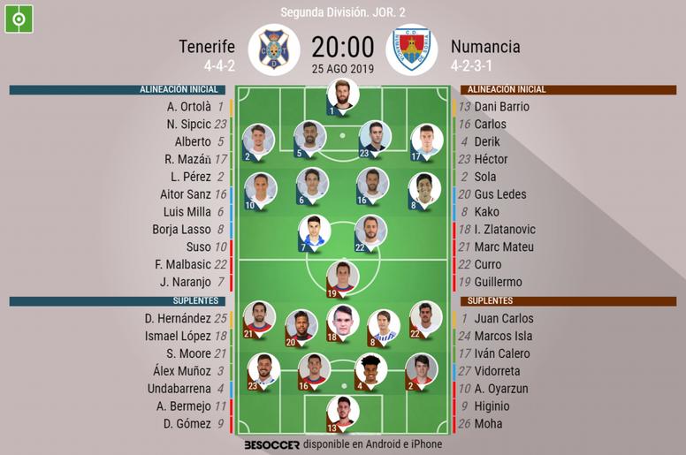 Onces del Tenerife-Numancia. BeSoccer