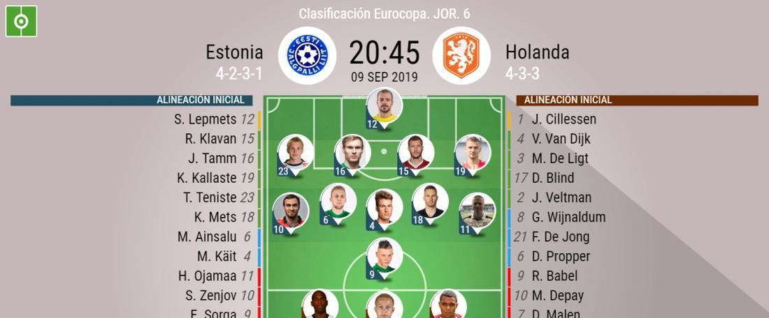 Onces del Estonia-Holanda. BeSoccer