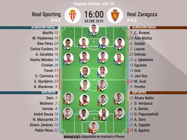 Onces confirmados de Sporting y Zaragoza. BeSoccer