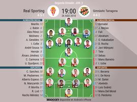 Alineaciones confirmadas para el Real Sporting-Nàstic de Tarragona. BeSoccer
