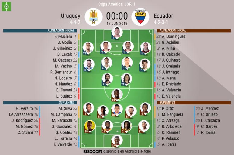 Sigue el directo del Uruguay-Ecuador.BeSoccer