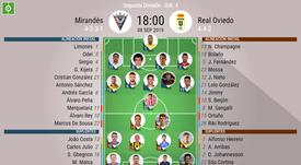 Onces confirmados del Mirandés-Oviedo. BeSoccer
