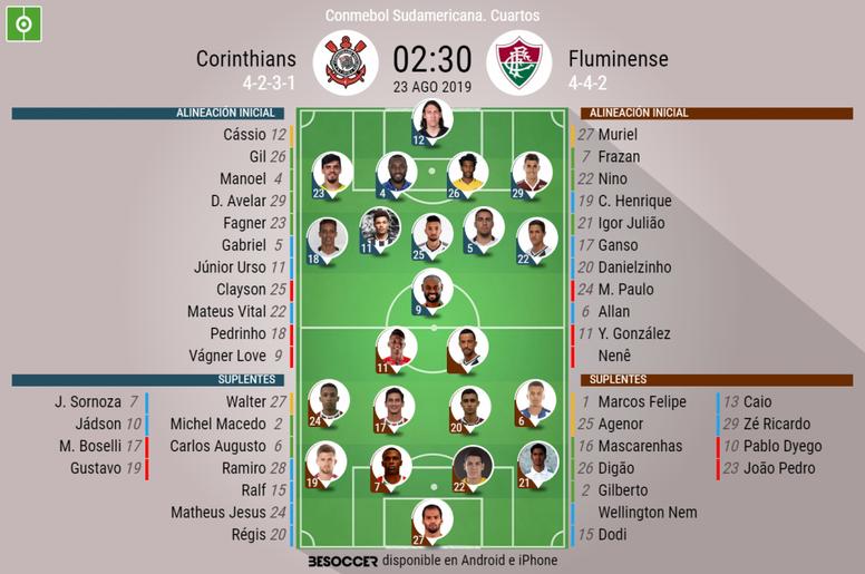 Sigue el directo del Corinthians-Fluminense. BeSoccer