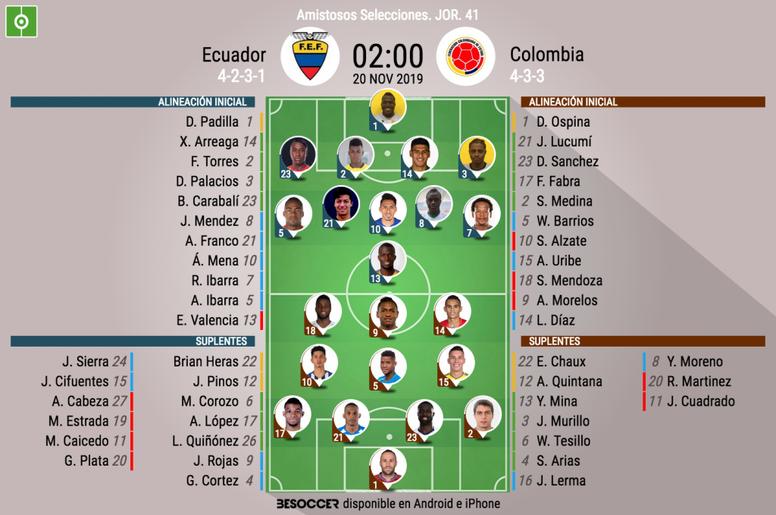 Sigue el directo del Ecuador-Colombia. EFE