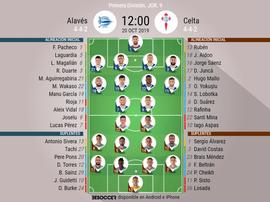 Alineaciones oficiales del Alavés-Celta. BeSoccer