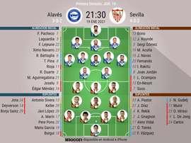 Sigue el directo del Alavés-Sevilla de la jornada 19 de Primera. BeSoccer
