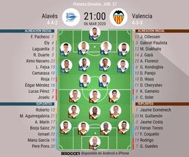 Alineaciones oficiales de Alavés y Valencia. BeSoccer