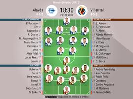 Alineaciones confirmadas de Alavés y Villarreal. BeSoccer