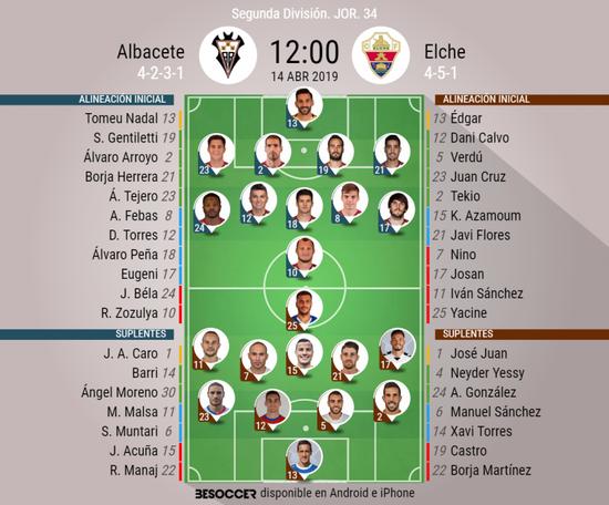 Onces confirmados de Albacete y Elche. BeSoccer
