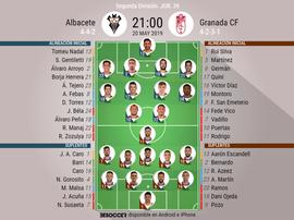 Onces confirmados de Albacete y Granada. BeSoccer