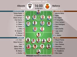 Alineaciones de Albacete y Mallorca. BeSoccer
