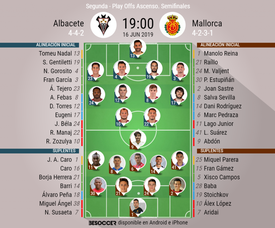 Onces confirmados de Albacete y Mallorca. BeSoccer