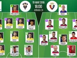 Alineaciones de Albacete y Osasuna en Jornada 30 de Liga Adelante 15-16. BeSoccer