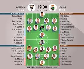 Onces confirmados de Albacete y Racing de Santander. BeSoccer