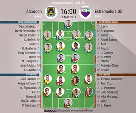 Onces confirmados de Alcorcón y Extremadura. BeSoccer