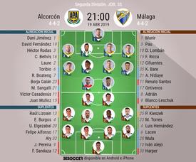 Onces confirmados de Alcorcón y Málaga. BeSoccer