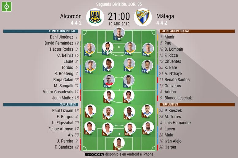 Alineaciones de Alcorcón y Málaga. BeSoccer