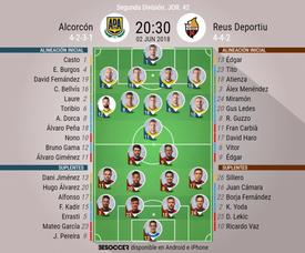 Alineaciones de Alcorcón y Reus Deportiu en la jornada 42 de Segunda División 17-18. BeSoccer
