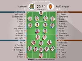 Onces de Alcorcón y Zaragoza. BeSoccer