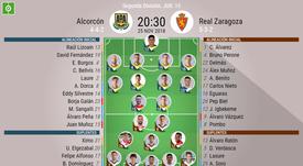 Alineaciones oficiales de Alcorcón y Zaragoza. BeSoccer