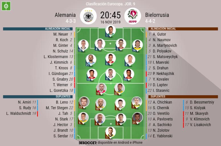 Alineaciones de Alemania y Bielorrusia en el choque de clasificación a la Eurocopa. BeSoccer