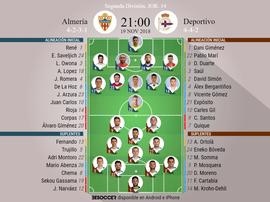 Onces de Almería y Deportivo. BeSoccer