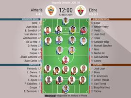 Onces confirmados de Almería y Elche. BeSoccer