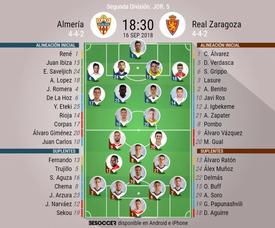 Alineaciones del Almería-Zaragoza. BeSoccer