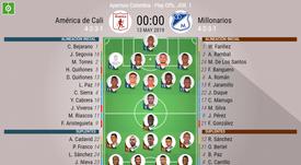 Onces del América-Millonarios del 'play off' del Apertura 2019. BeSoccer