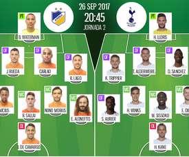 As escolhas iniciais de APOEL e Tottenham para esta partida da Champions. BeSoccer