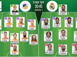 Official line-ups for the Champions League game between APOEL and Real Madrid. BeSoccer