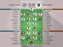 Onces del Argentinos-Boca de las semifinales de la Copa de la Superliga. BeSoccer