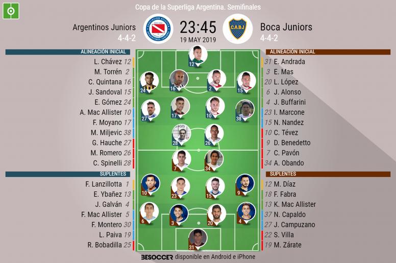 Onces de Argentinos y Boca para las semifinales de la Copa de la Superliga. BeSoccer