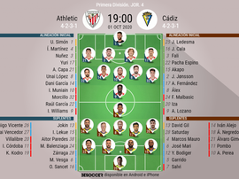 Onces confirmados de Athletic y Cádiz. BeSoccer