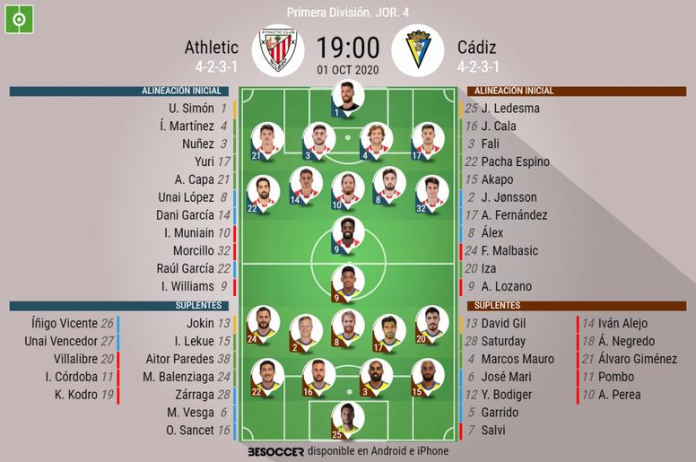 Alineaciones oficiales de Athletic y Cádiz. BeSoccer