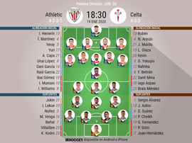 Alineaciones confirmadas de Athletic y Celta. BeSoccer