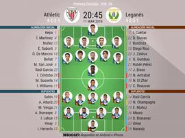 Alineaciones de Athletic y Leganés para la Jornada 28 de Primera División 2017-18. BeSoccer
