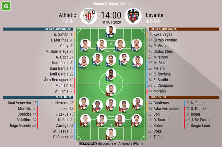 Onces confirmados de Athletic y Levante. BeSoccer